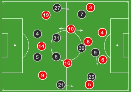 Arsenal1-3Bayern_original