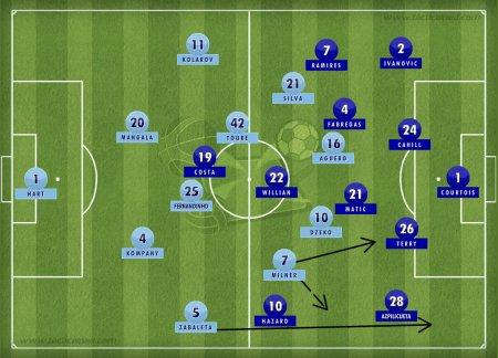 Manchester-City-Chelsea-Tactics