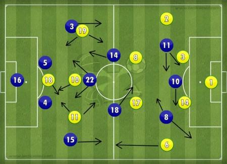 France-1-3-Brazil