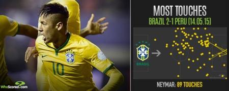 NeymarBraHeader
