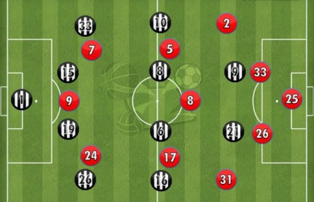 FORMATION-1-2