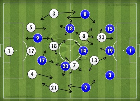 Germany-Italy_FORMATION-1